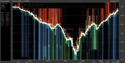 trading de alta frecuencia en 2016