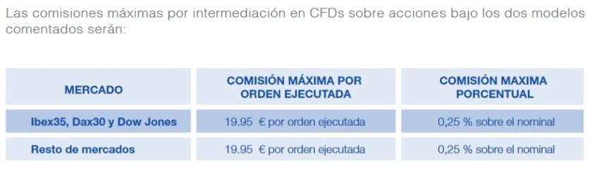 Hansetrader en español Foto-hansetrader-acciones.jpg