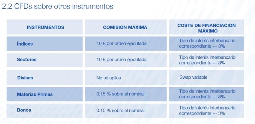 Tipo de interés y garantías Foto-hansetrader-acciones-precios-1.jp