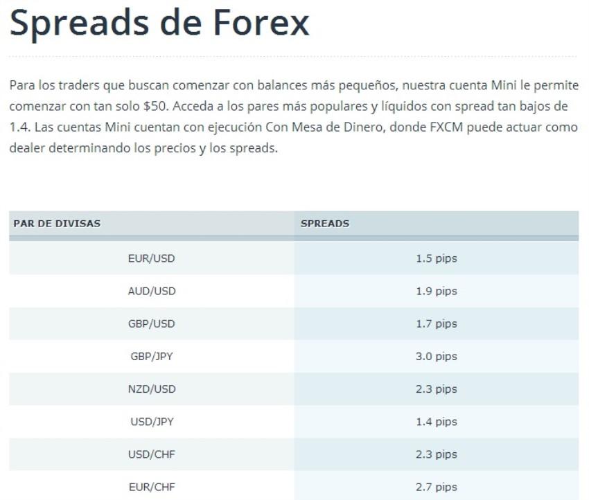 inversión en Forex con CFDs en español en 2019 Foto-forex-fxcm.jpg