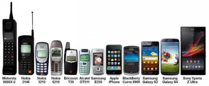 desarrollo tecnológico en el sector de los teléfonos hasta 2016