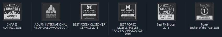 premios recibidos por gkfx