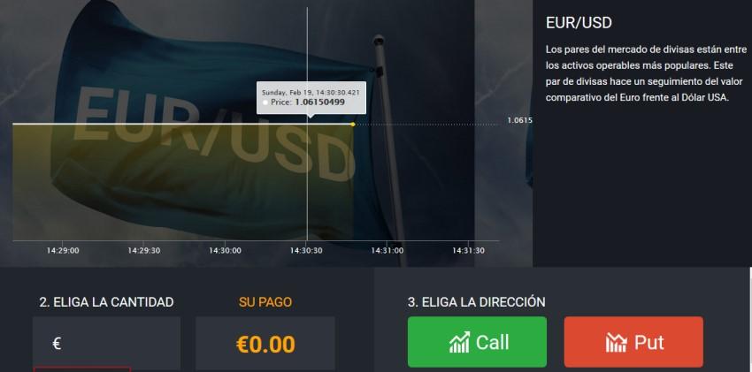 negociación con divisas