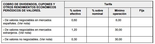 precios y gastos Foto-dividendos-bankia.jpg