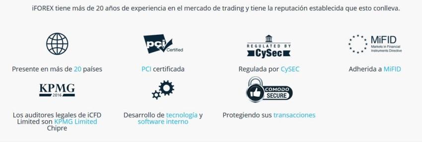 Registrado en España a través de la CNMV. No regulado en México o Colombia