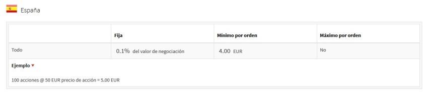 tarifas por trading en forex en 2019 Foto-interactive-brokers-espana-1.jpg
