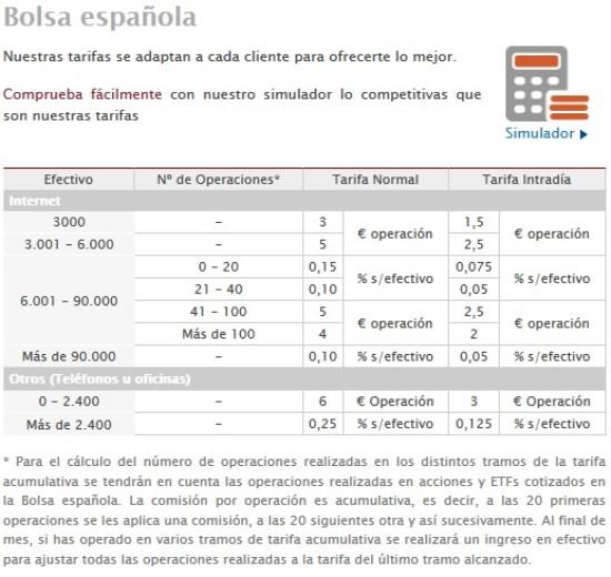 Listado de precios Foto-renta4-comisiones