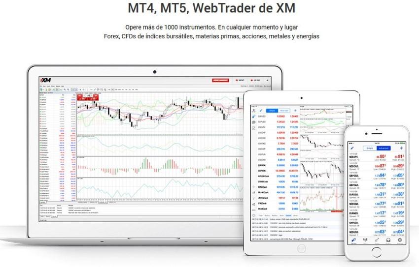 plataforma de trading en México