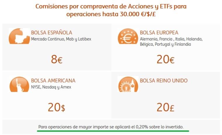 tarifas económicas Foto-broker-naranja-comisiones.jpg
