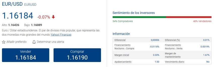 Comisiones de Plus500 en Colombia