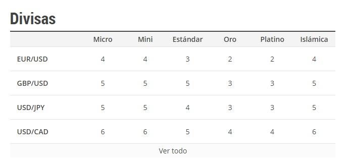 tarifas para invertir desde Colombia y Bolivia en 2019 Foto-ufx-cuentas.jpg