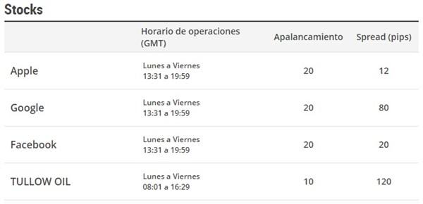 comprar acciones de Bolsa en España Foto-ufx-acciones-invertir.jpg
