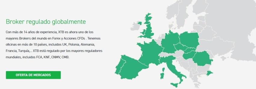 regulado en España