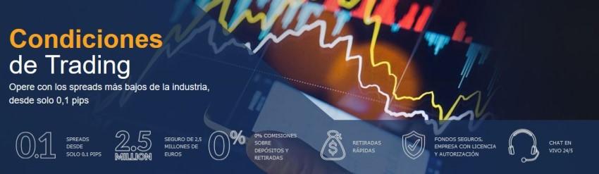 opiniones de clientes reales de FXPRIMUS en español