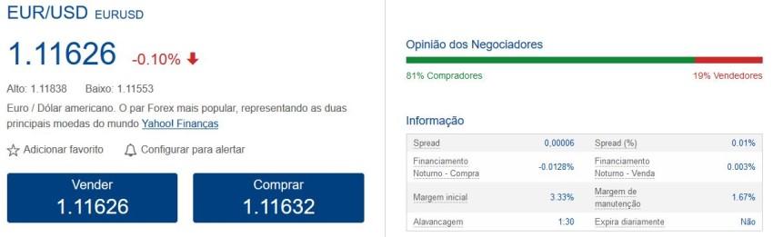 comprar en brasil