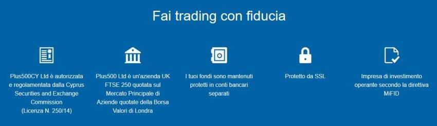 fai trading con fiducia