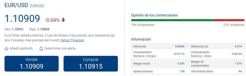 invertir, comprar y vender divisas en Chile