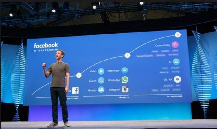 Evolución del valor de FB