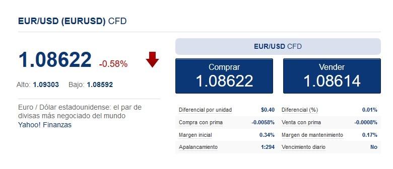comparativa de precios para traders mexicanos