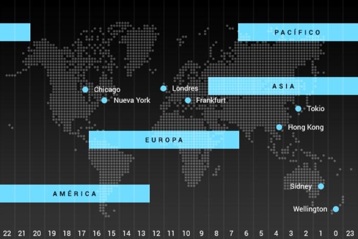 posiciones globales y supervisión en español Foto-octafx-mundo-1.jpg