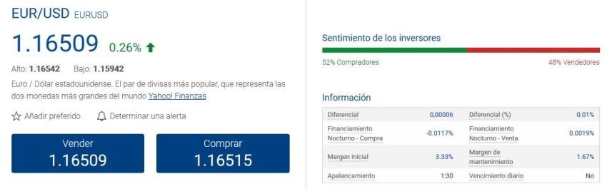 tarifas por hacer trading en forex en México