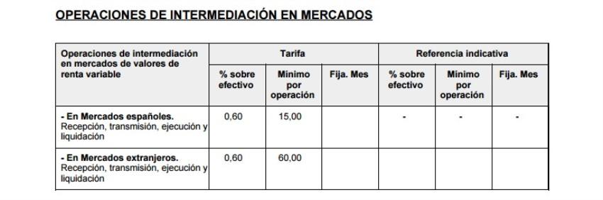 Listado de tarifas Foto-bankinter-comisiones.jpg