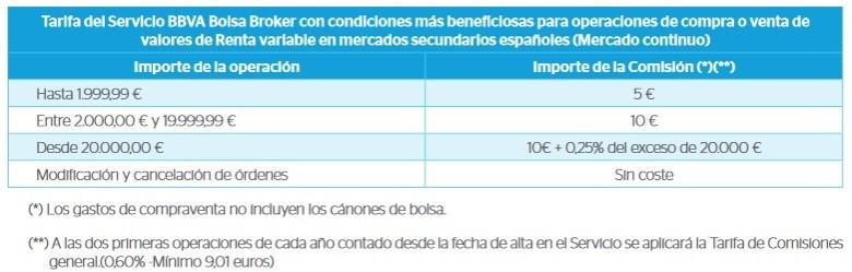 invertir en bolsa a través de un banco Foto-bbva-comisiones-bolsa-1.jpg