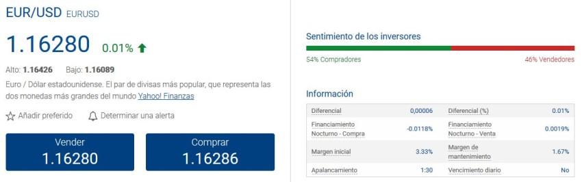 comisiones en Chile