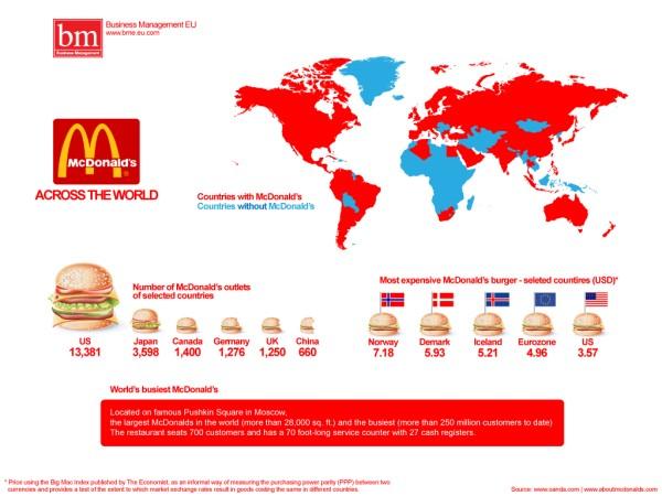 países del mundo en los que opera Mc Donald´s en 2021