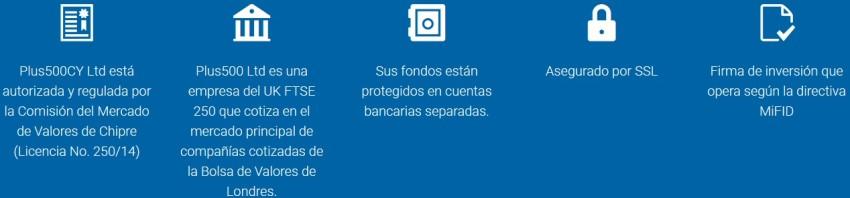 fiabilidad y seguridad de los fondos y el dinero en Plus500 Perú